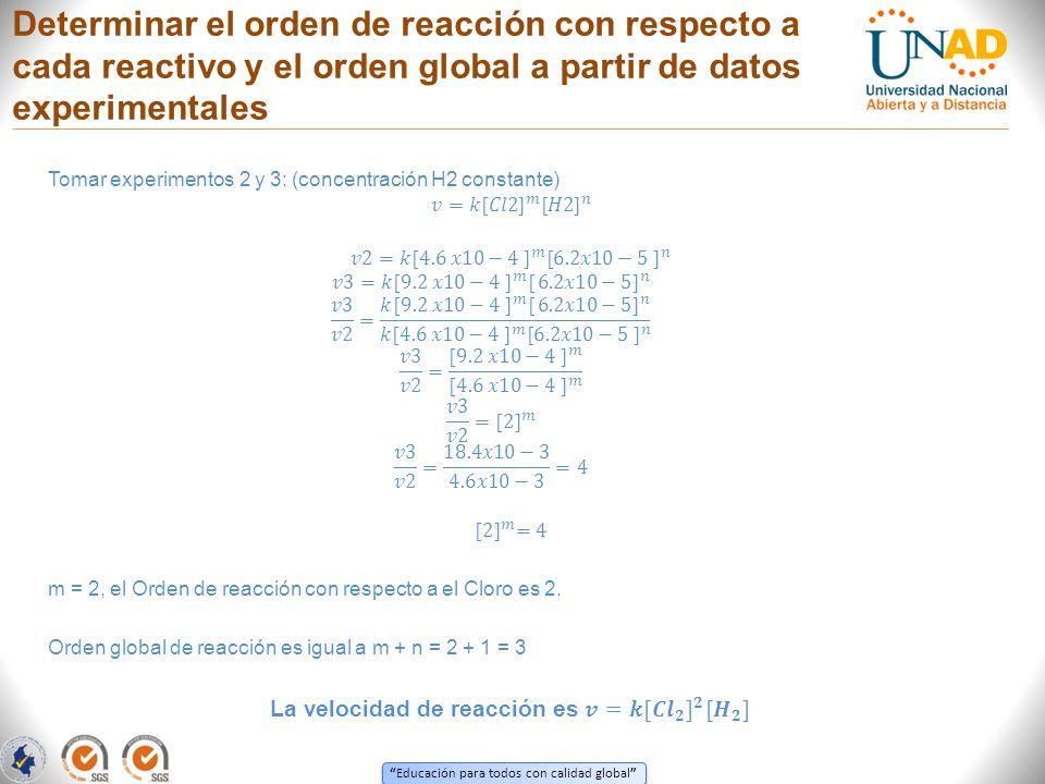 La velocidad de reacción es 𝒗=𝒌 [ 𝑪𝒍 𝟐 ] 𝟐 [ 𝑯 𝟐 ]